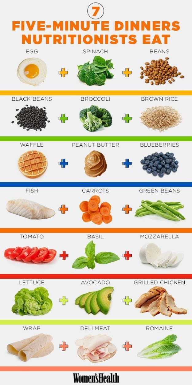 5 minute healthy dinners