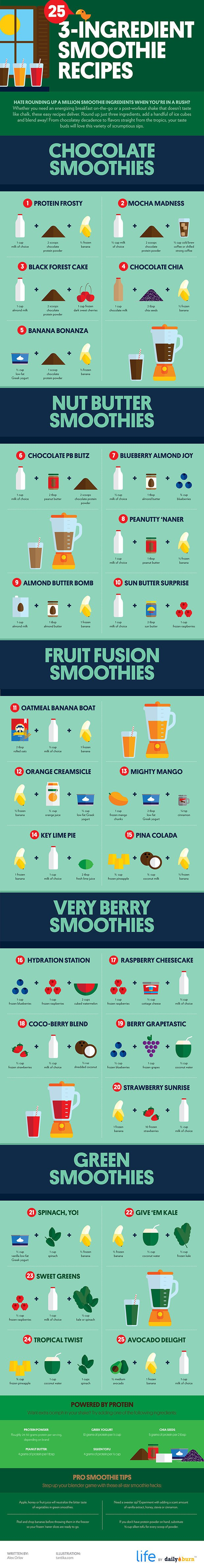 smoothie combination guide