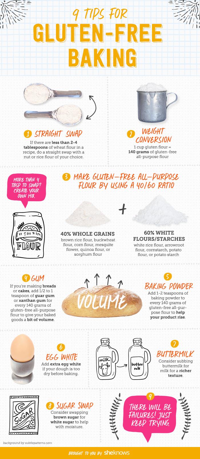 9 Tips For Gluten-Free Baking